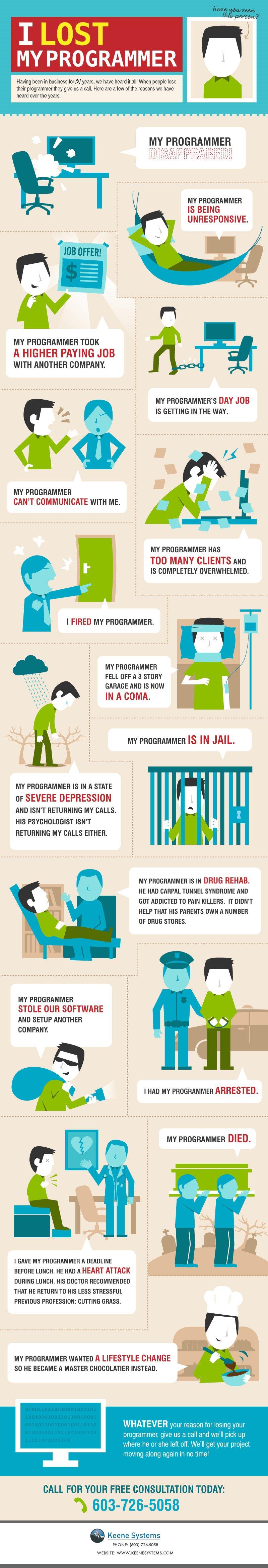 I-Lost-My-Programmer
