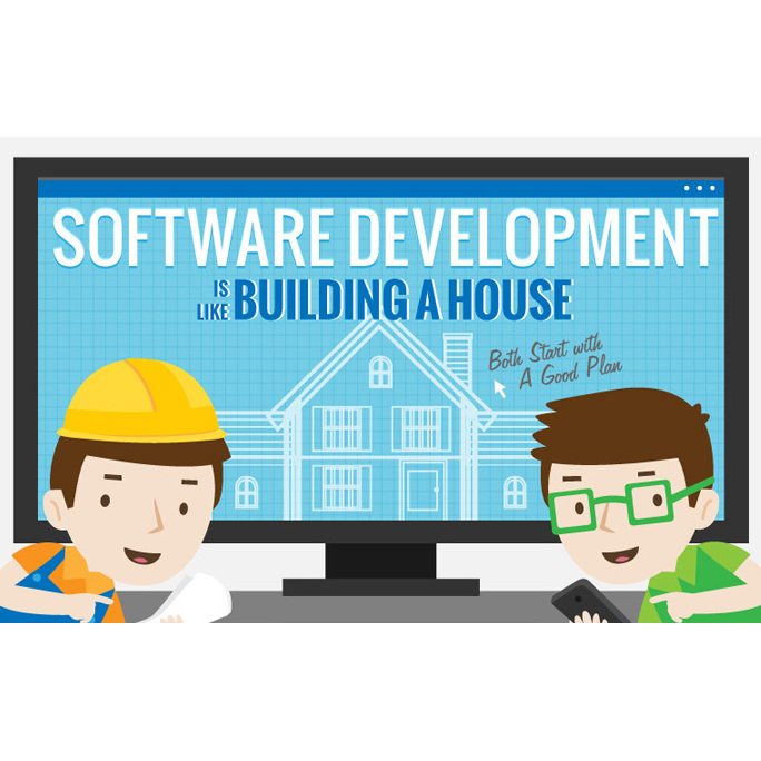 How Planning a Software Project is Like Building a House